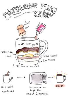 how mug cake